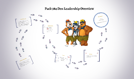 Pack 384 Den Leadership Overview