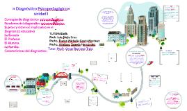 Copy of » Diagnóstico Psicopedagógico»