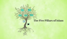 The Five Pillars of Islam- A basic guide on the structure of Islam