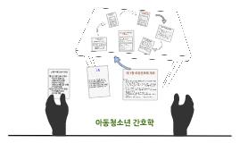 Copy of 아동청소년간호학