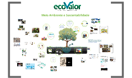 Copy of SIPAT - Meio Ambiente e Sustentabilidade