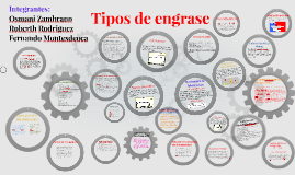 Copy of Copy of Tipos de engrase
