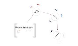 Migrating Magic Unicorns v2
