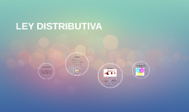 Ley distributiva by diana milena bermudez mendoza on prezi ccuart Gallery