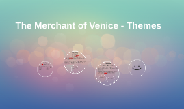 The Merchant of Venice - Themes
