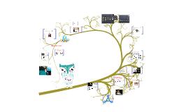 Copy of kleuter ICT