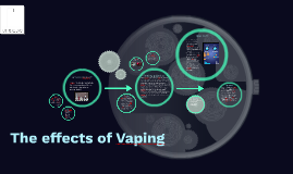 The effects of Vaping