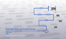 Copyright Rules and Content Access