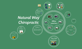 Education- Natural Way Chiropractic
