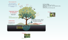 Copy of Preparing for Gardening Success