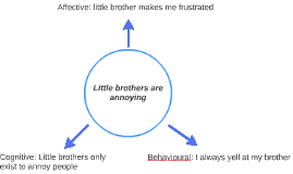 Little brothers are annoying