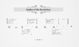 Battle of the Revolution