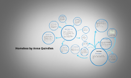 """homeless thesis statement anna quindlen Comparison between anna quindlen and barbara ascher essays anna quindlen's piece entitled """"homeless"""", and barbara ascher's thesis is quidlen's philosophy is having a house where as barbara ascher takes a different summary grid of homeless - summary grid of homeless by anna view homework help - summary grid of homeless."""