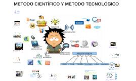 Copy of METODO CIENTÍFICO Y METODO TECNOLÓGICO