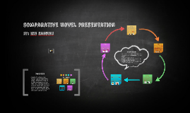 Copy of Comparative Novel Presentation
