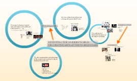 Copy of World's Fair Exhibition Brainstorm