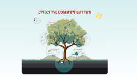 Copy of EFFECTIVE COMMUNICATION