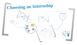 Choosing an Internship