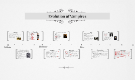 Evolution of Vampires