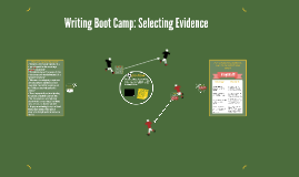 Writing Boot Camp: Selecting/Integrating Evidence