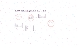 ACP US History/English 11H:  Dec. 11, 13, 15