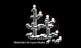 Waterfall Lifecycle Model