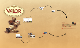Copy of Copy of  Chocolates Valor en Pinterest e Instagram. Esquerdo Fernández