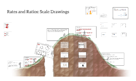 Rates and Ratios: Scale Drawings