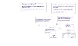 Copy of степени сравнения прилагательных и наречий