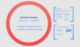 NMSU GOVT 110 - 4/2 Interest Groups