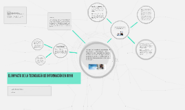 EL IMPACTO DE LA TECNOLOGÍA DE INFORMACIÓN EN RRHH