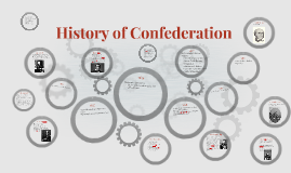 History of Confederation