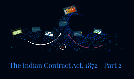 The Indian Contract Act, 1872 - Part 2(Copy)