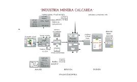 INDUSTRIA MINERA CALCÁREA