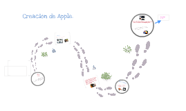 Creacion de apple