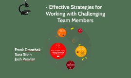 Copy of Most Effective Strategies for Working with Challenging Team
