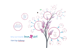 Iron Girl Primer by Ignite Fitness