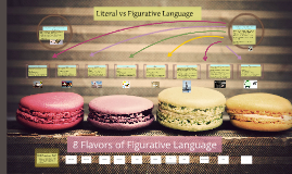 8 Types of Figurative Language
