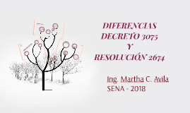 Copy of DIFERENCIAS DECRETO 3075 Y RESOLUCION 2674