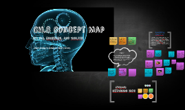 US HISTORY CONCEPT MAP By Ali Yousef On Prezi - Us history concept maps