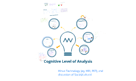 Copy of Cognitive Level of Analysis IB Psych