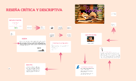 Copy of RESEÑA CRÍTICA Y DESCRIPTIVA