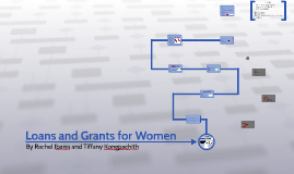 Loans and Grants for Women