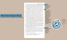 Copy of Essay Structure 101