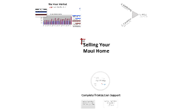 Selling Your Maui Home