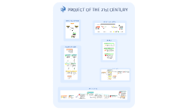 Project of the 21st century