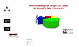 Demographic Data presentation 2