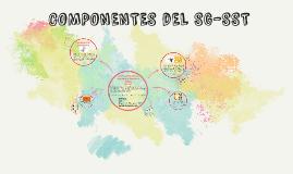 componentes del sg-sst
