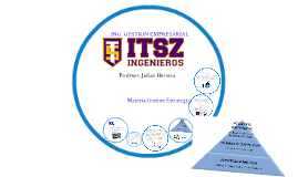 Copy of analisis de la estructura de la industria