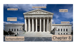 Jurisprudence means knowledge of law.